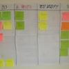 Přijďte na Projektové řízení vs. Google technologie #1
